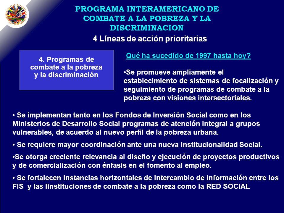 4 Líneas de acción prioritarias PROGRAMA INTERAMERICANO DE COMBATE A LA POBREZA Y LA DISCRIMINACION Qué ha sucedido de 1997 hasta hoy.