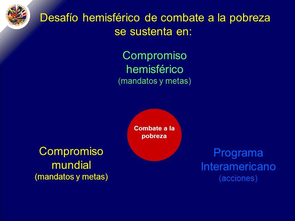 Desafío hemisférico de combate a la pobreza se sustenta en: LAS METAS DEL MILENIO 2000 PROGRAMA INTERAMERICANO DE LUCHA CONTRA LA POBREZA 1997 CUMBRE DE LAS AMERICAS 2001 Combate a la pobreza Compromiso mundial (mandatos y metas) Programa Interamericano (acciones) Compromiso hemisférico (mandatos y metas)
