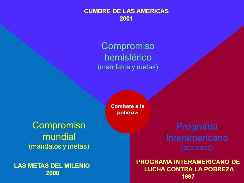 4 Líneas de acción prioritarias PROGRAMA INTERAMERICANO DE COMBATE A LA POBREZA Y LA DISCRIMINACION 2.