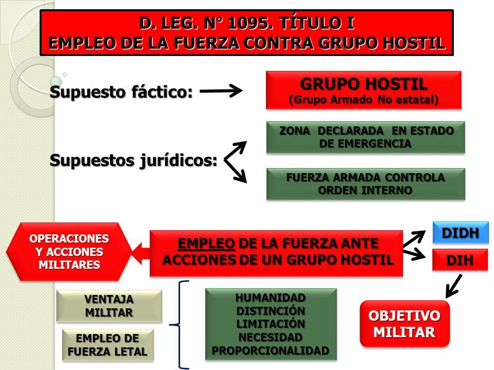 D. LEG. N° 1095. TÍTULO I EMPLEO DE LA FUERZA CONTRA GRUPO HOSTIL ZONA DECLARADA EN ESTADO DE EMERGENCIA ZONA DECLARADA EN ESTADO DE EMERGENCIA FUERZA