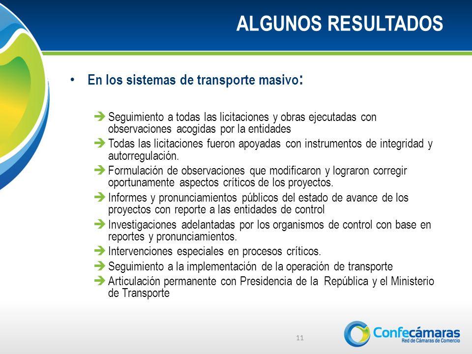 ALGUNOS RESULTADOS En los sistemas de transporte masivo : Seguimiento a todas las licitaciones y obras ejecutadas con observaciones acogidas por la en