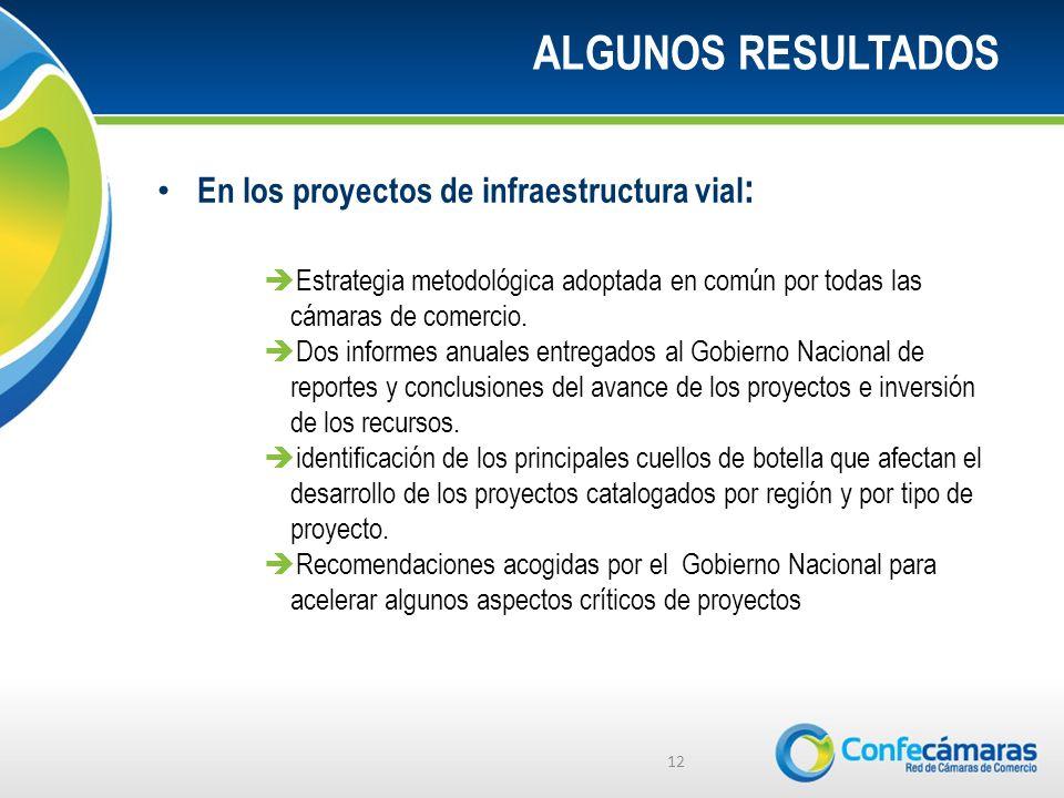 ALGUNOS RESULTADOS En los proyectos de infraestructura vial : Estrategia metodológica adoptada en común por todas las cámaras de comercio. Dos informe