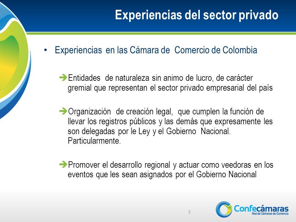 Experiencias del sector privado Experiencias en las Cámara de Comercio de Colombia Entidades de naturaleza sin animo de lucro, de carácter gremial que representan el sector privado empresarial del país Organización de creación legal, que cumplen la función de llevar los registros públicos y las demás que expresamente les son delegadas por le Ley y el Gobierno Nacional.