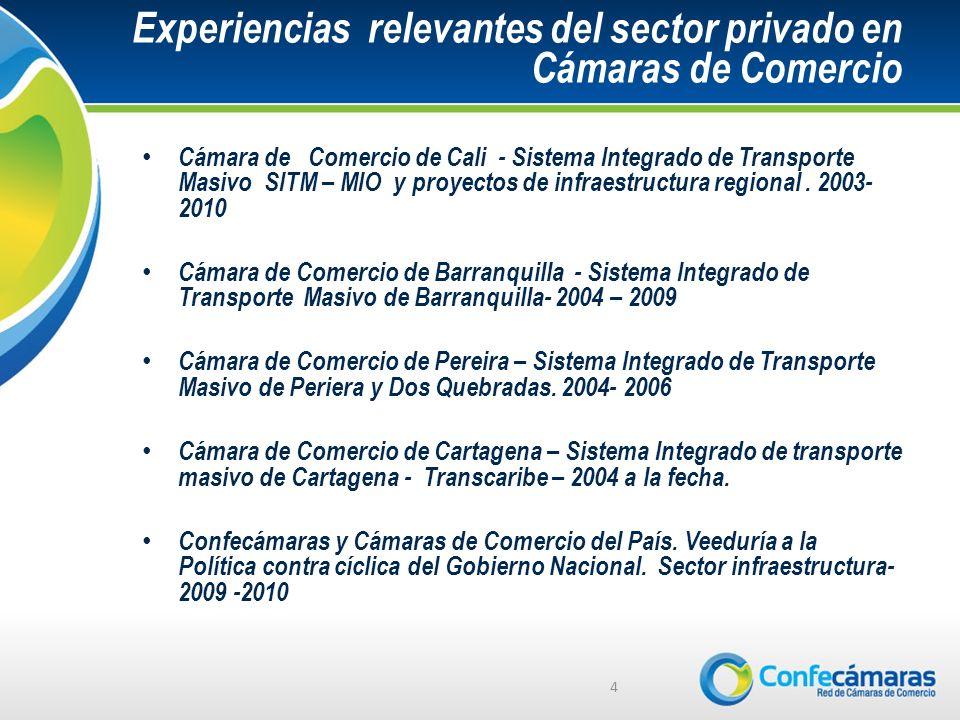 Experiencias relevantes del sector privado en Cámaras de Comercio Cámara de Comercio de Cali - Sistema Integrado de Transporte Masivo SITM – MIO y proyectos de infraestructura regional.