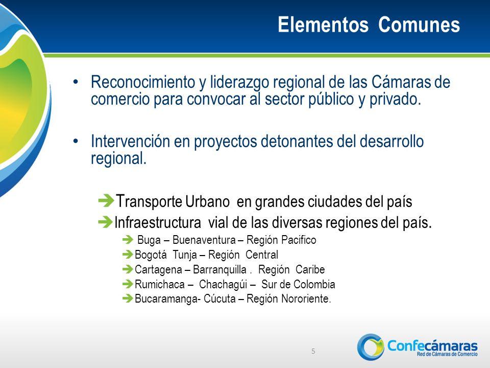 Elementos Comunes Reconocimiento y liderazgo regional de las Cámaras de comercio para convocar al sector público y privado. Intervención en proyectos
