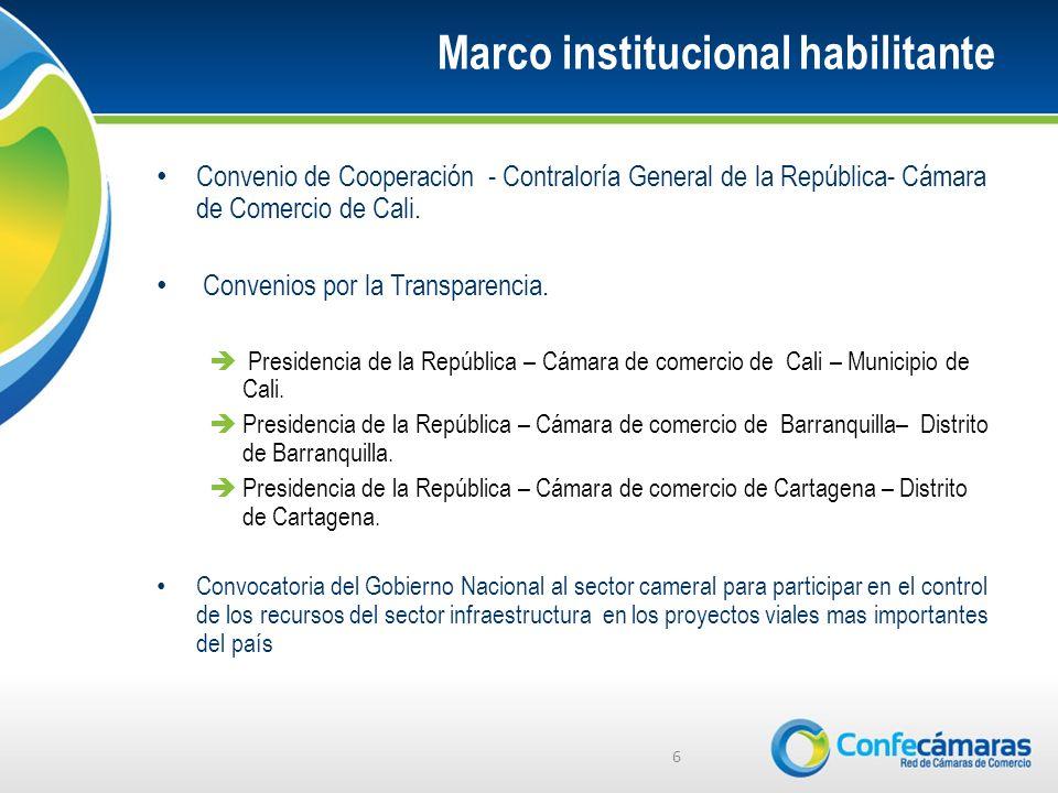 Marco institucional habilitante Convenio de Cooperación - Contraloría General de la República- Cámara de Comercio de Cali. Convenios por la Transparen