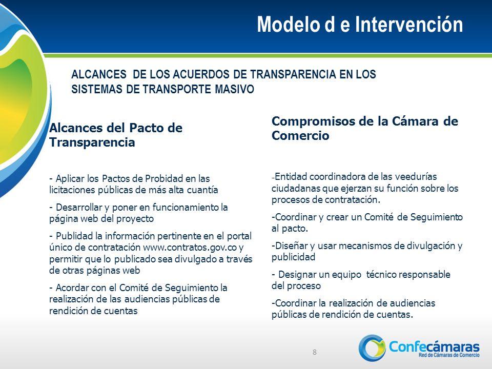 8 Compromisos de la Cámara de Comercio - Entidad coordinadora de las veedurías ciudadanas que ejerzan su función sobre los procesos de contratación. -