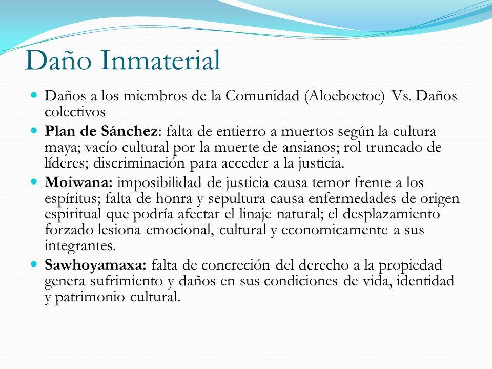 Daño Inmaterial Daños a los miembros de la Comunidad (Aloeboetoe) Vs. Daños colectivos Plan de Sánchez: falta de entierro a muertos según la cultura m