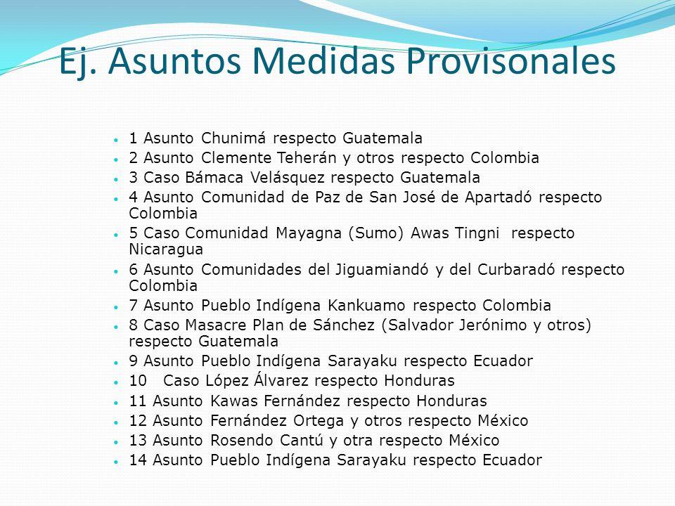 Ej. Asuntos Medidas Provisonales 1 Asunto Chunimá respecto Guatemala 2 Asunto Clemente Teherán y otros respecto Colombia 3 Caso Bámaca Velásquez respe