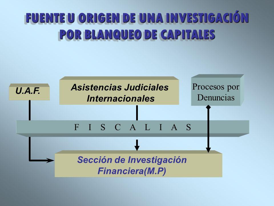 FUENTE U ORIGEN DE UNA INVESTIGACIÓN POR BLANQUEO DE CAPITALES U.A.F. Asistencias Judiciales Internacionales Sección de Investigación Financiera(M.P)