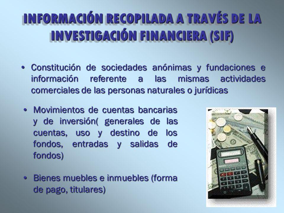 INFORMACIÓN RECOPILADA A TRAVÉS DE LA INVESTIGACIÓN FINANCIERA (SIF) Movimientos de cuentas bancarias y de inversión( generales de las cuentas, uso y