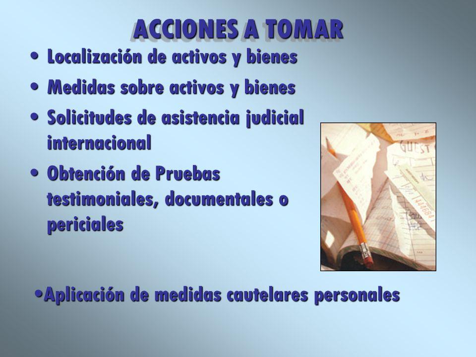 ACCIONES A TOMAR Localización de activos y bienesLocalización de activos y bienes Medidas sobre activos y bienesMedidas sobre activos y bienes Solicit