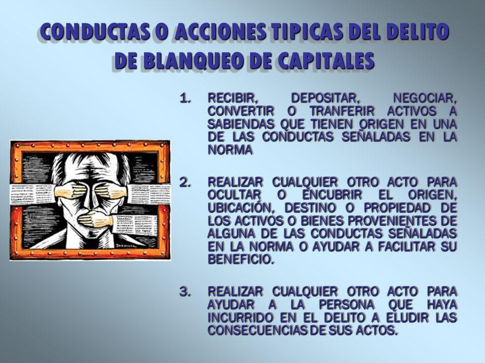 CONDUCTAS O ACCIONES TIPICAS DEL DELITO DE BLANQUEO DE CAPITALES 1.RECIBIR, DEPOSITAR, NEGOCIAR, CONVERTIR O TRANFERIR ACTIVOS A SABIENDAS QUE TIENEN