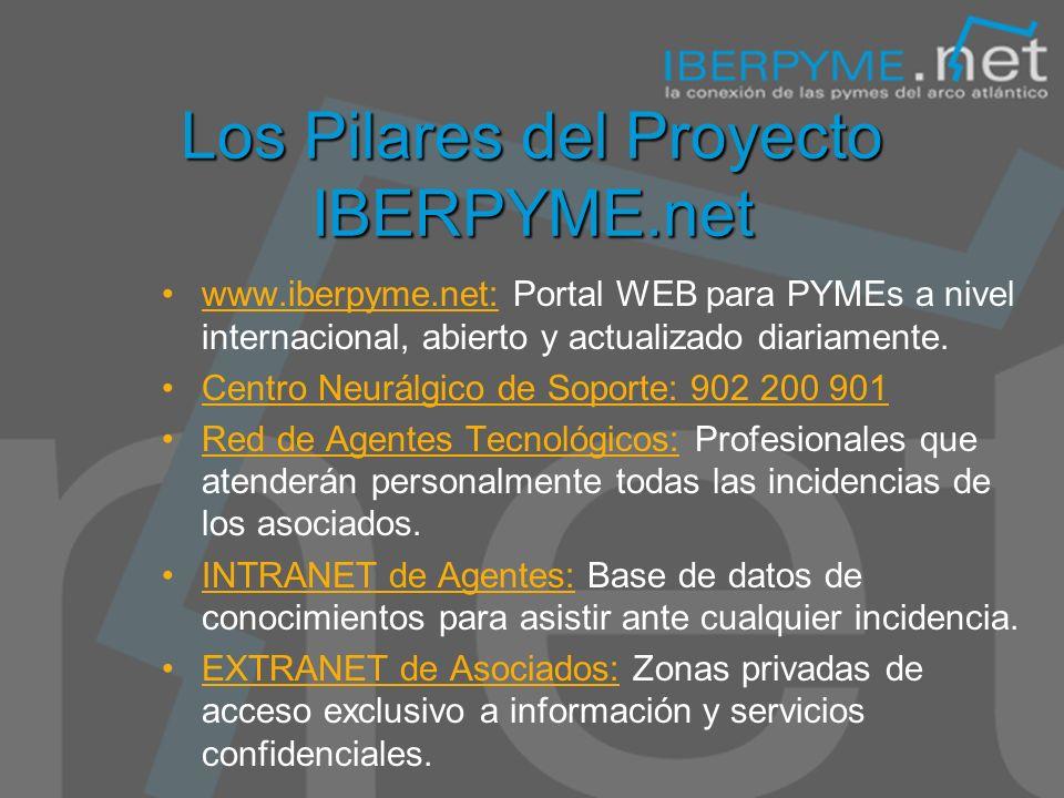 El Compromiso de IBERPYME.net Acceso gratuito a Internet para los socios Gestión de la conexión Asistencia técnica insitu a través de la red de agentes Desarrollo de proyectos a medida Ampliación de los servicios a medida que la estructura se consolide Pilares de IBERPYME.net
