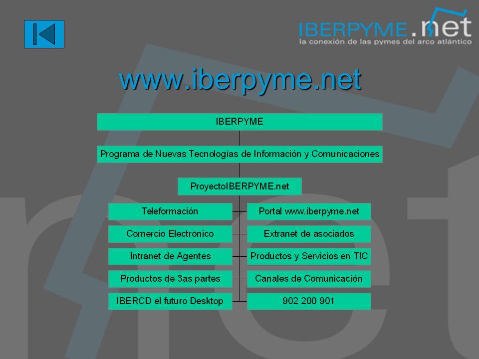 Los Pilares del Proyecto IBERPYME.net www.iberpyme.net: Portal WEB para PYMEs a nivel internacional, abierto y actualizado diariamente. Centro Neurálg