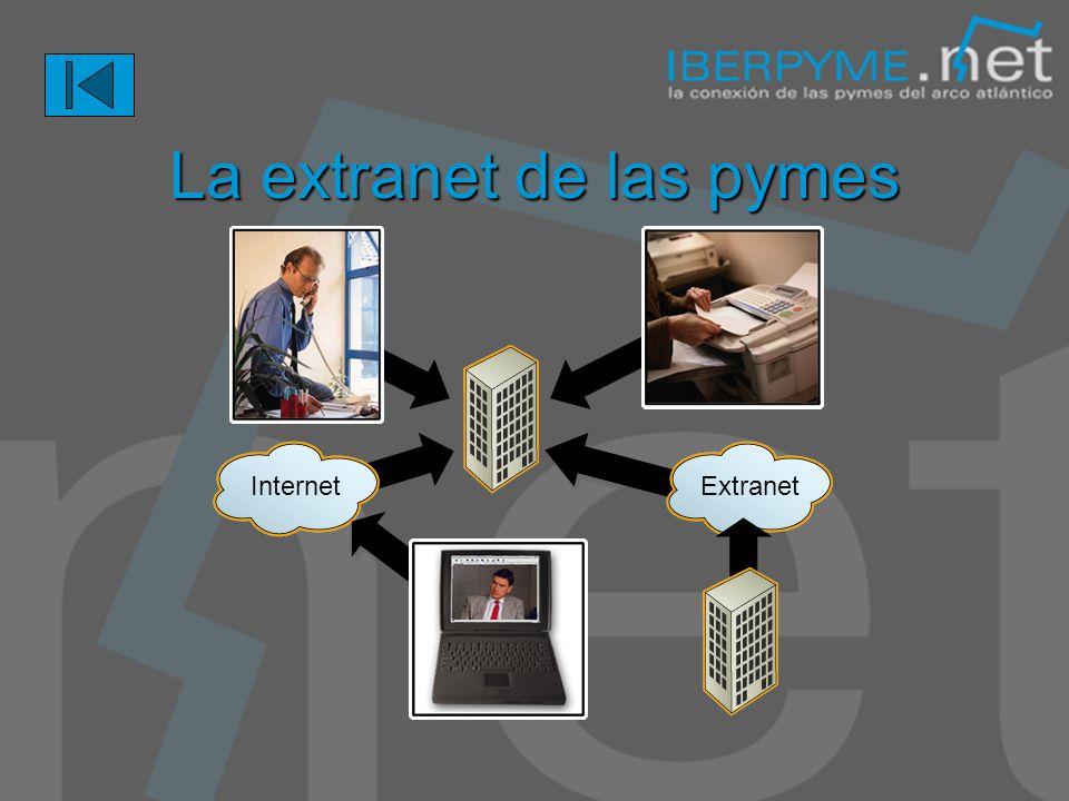 Las comunicaciones en las pymes Cómo era... Cómo será con el nuevo modelo económico... Tráfico de datos Tráfico de voz Tráfico de datos Fuente: 3Com I