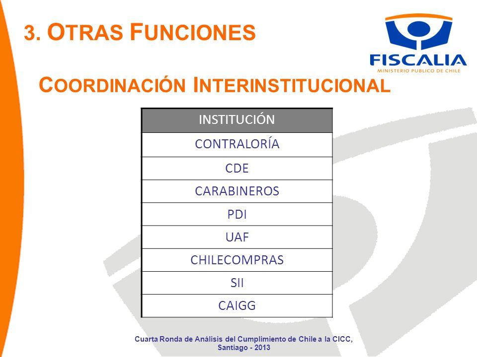 C OORDINACIÓN I NTERINSTITUCIONAL INSTITUCIÓN CONTRALORÍA CDE CARABINEROS PDI UAF CHILECOMPRAS SII CAIGG 3.