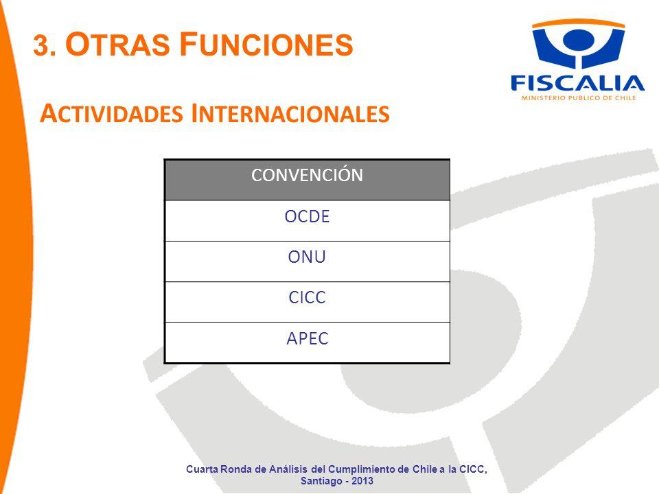A CTIVIDADES I NTERNACIONALES CONVENCIÓN OCDE ONU CICC APEC 3.
