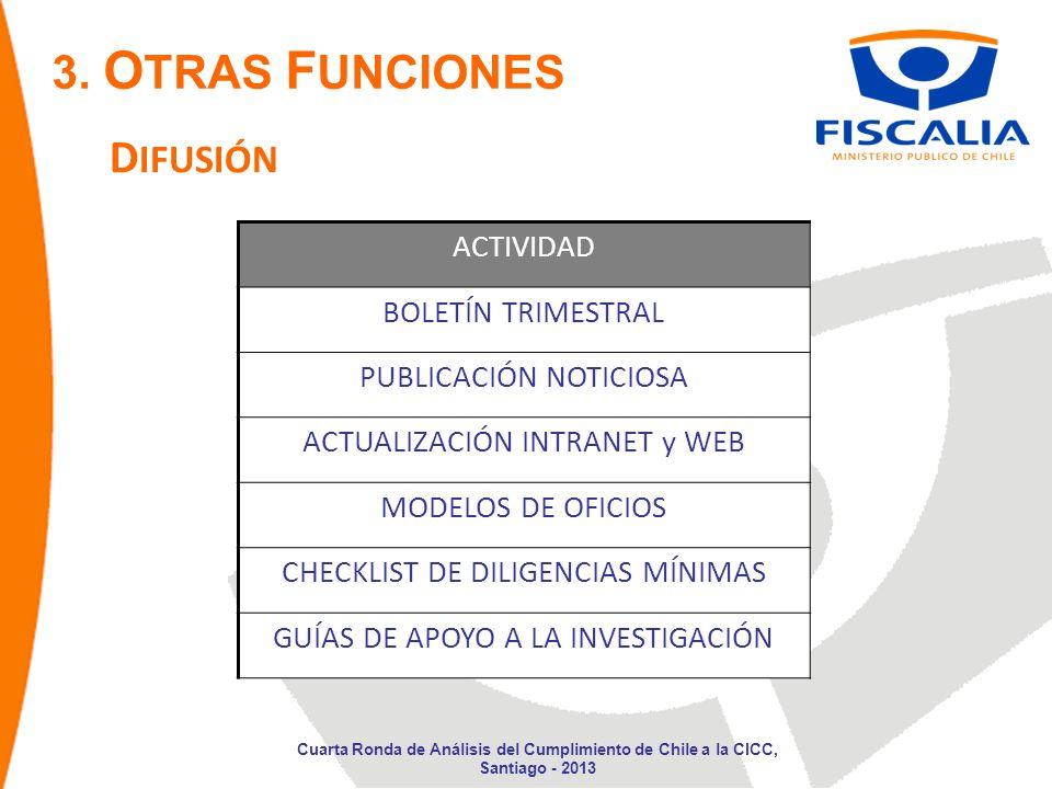 D IFUSIÓN ACTIVIDAD BOLETÍN TRIMESTRAL PUBLICACIÓN NOTICIOSA ACTUALIZACIÓN INTRANET y WEB MODELOS DE OFICIOS CHECKLIST DE DILIGENCIAS MÍNIMAS GUÍAS DE APOYO A LA INVESTIGACIÓN 3.