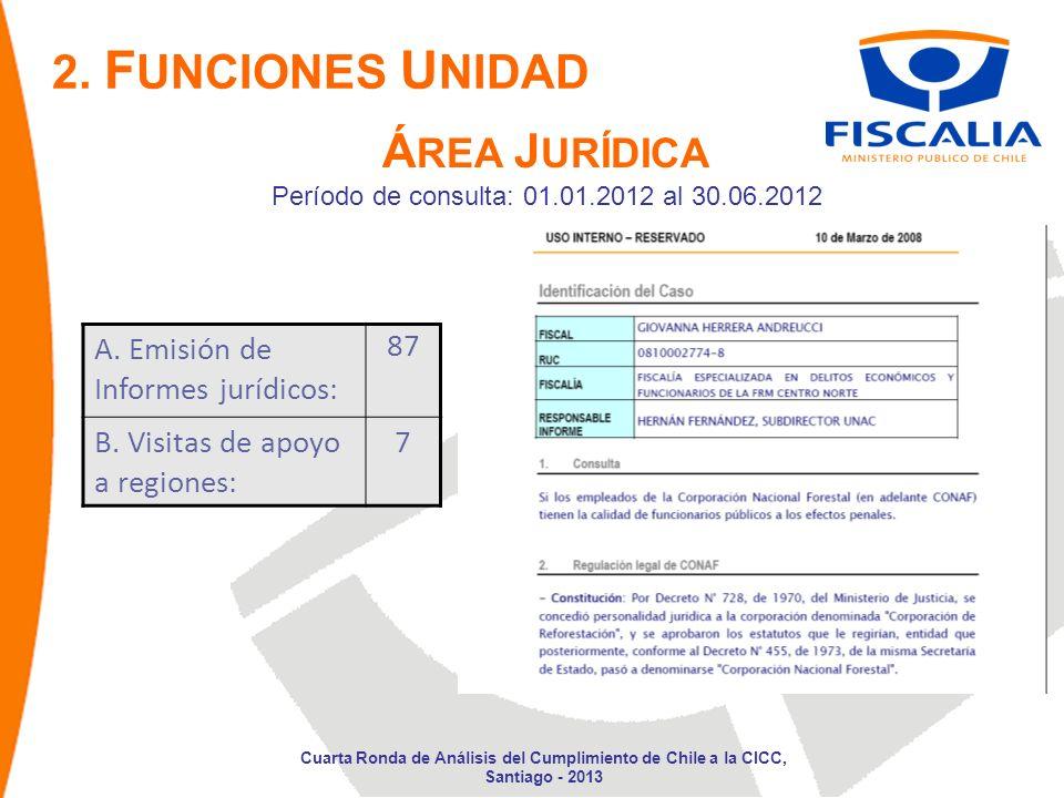 A. Emisión de Informes jurídicos: 87 B.