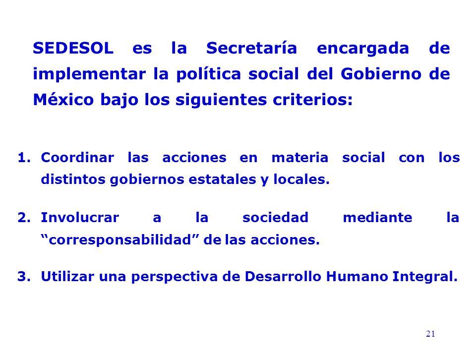 21 SEDESOL es la Secretaría encargada de implementar la política social del Gobierno de México bajo los siguientes criterios: 1.Coordinar las acciones en materia social con los distintos gobiernos estatales y locales.