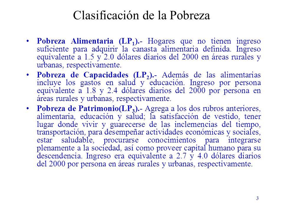 4 Líneas de pobreza * Coeficientes de Engel utilizados por el Comité técnico con base a la ENIGH 2000 Fuente: Elaboración propia con base a información de Banco de México e INEGI.