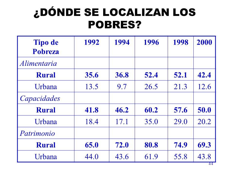 44 ¿DÓNDE SE LOCALIZAN LOS POBRES.