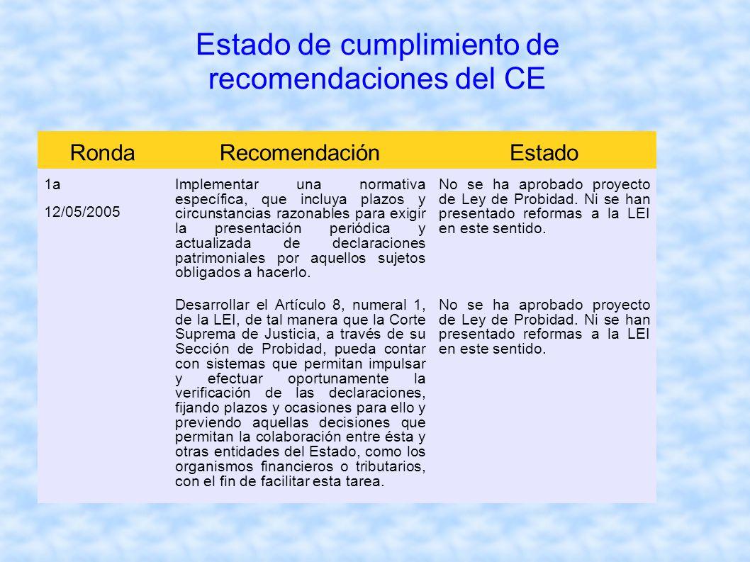 Estado de cumplimiento de recomendaciones del CE RondaRecomendaciónEstado 1a 12/05/2005 Implementar una normativa específica, que incluya plazos y cir