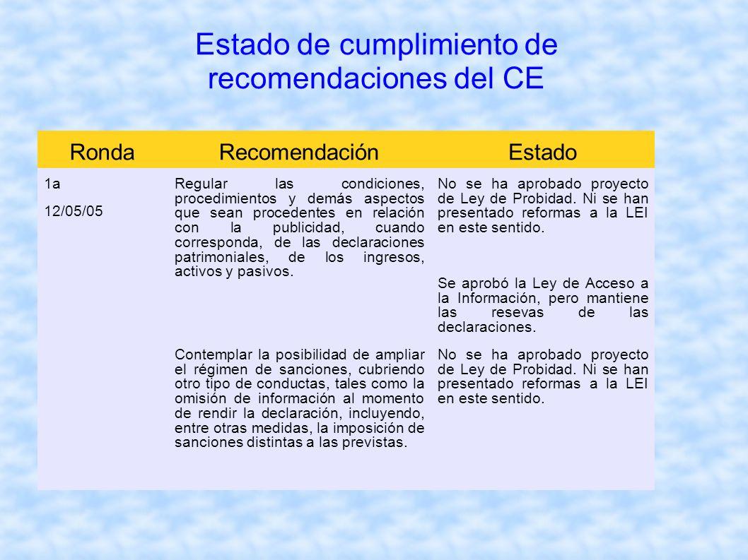 Estado de cumplimiento de recomendaciones del CE RondaRecomendaciónEstado 1a 12/05/05 Regular las condiciones, procedimientos y demás aspectos que sea
