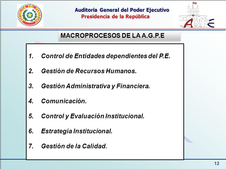 12 Auditoría General del Poder Ejecutivo Presidencia de la República 1.Control de Entidades dependientes del P.E. 2.Gestión de Recursos Humanos. 3.Ges