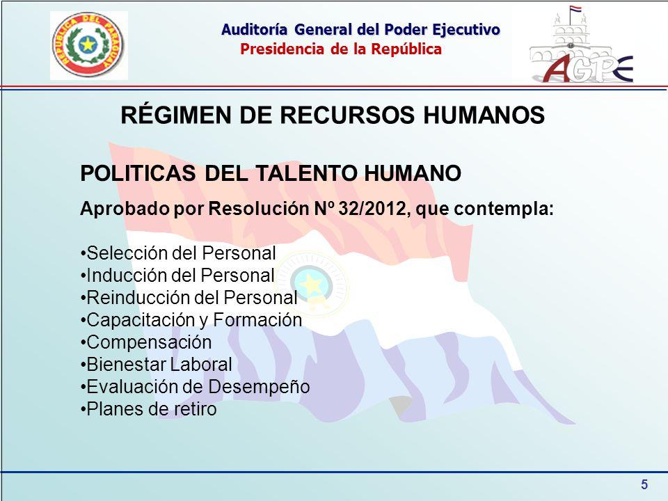 5 Auditoría General del Poder Ejecutivo Presidencia de la República RÉGIMEN DE RECURSOS HUMANOS POLITICAS DEL TALENTO HUMANO Aprobado por Resolución N