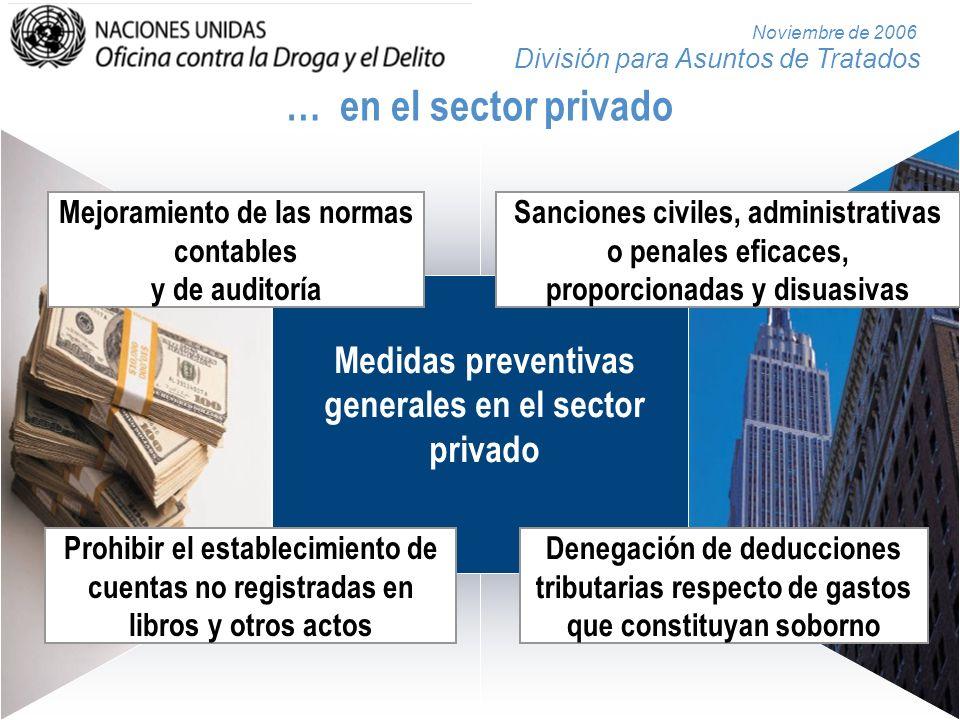 División para Asuntos de Tratados Noviembre de 2006 Medidas preventivas generales en el sector privado … en el sector privado Mejoramiento de las norm