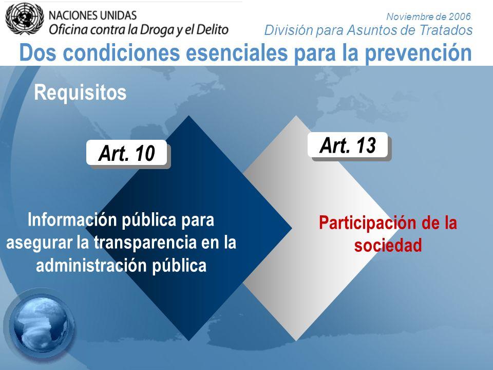 División para Asuntos de Tratados Noviembre de 2006 Art. 13 Participación de la sociedad Dos condiciones esenciales para la prevención Requisitos Info