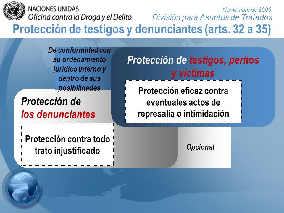 División para Asuntos de Tratados Noviembre de 2006 Protección de testigos y denunciantes (arts. 32 a 35) Protección de los denunciantes Protección co