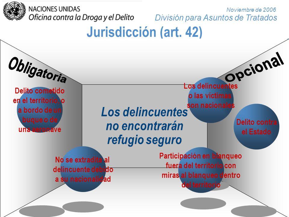 División para Asuntos de Tratados Noviembre de 2006 Jurisdicción (art. 42) Los delincuentes no encontrarán refugio seguro Delito cometido en el territ