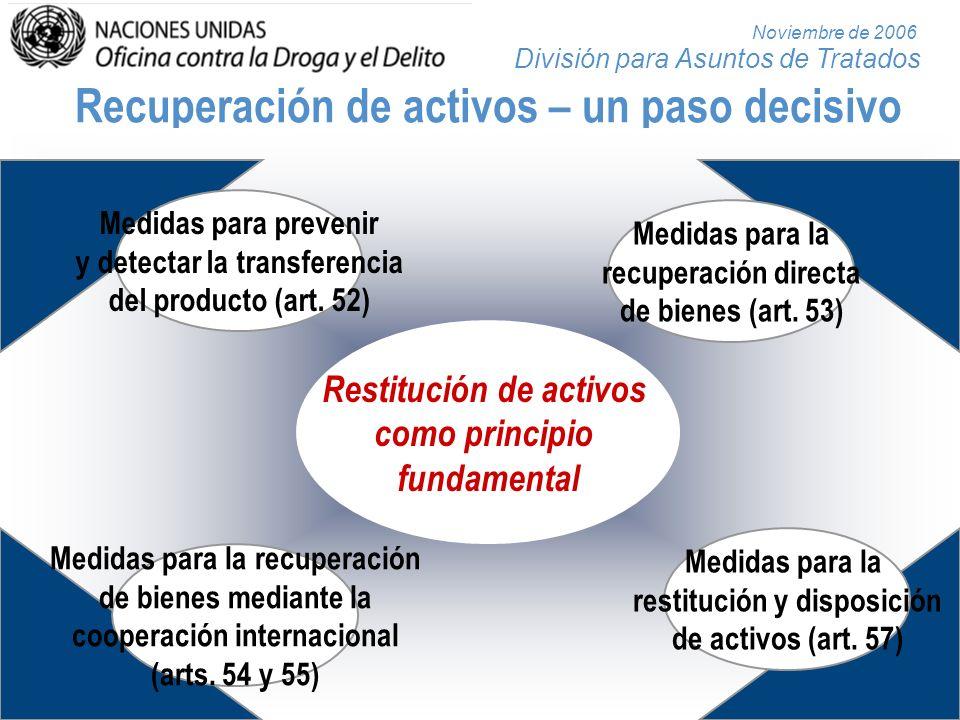 División para Asuntos de Tratados Noviembre de 2006 Recuperación de activos – un paso decisivo Medidas para prevenir y detectar la transferencia del p