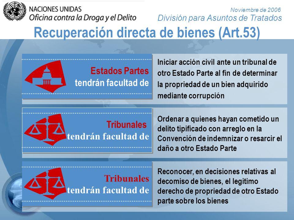 División para Asuntos de Tratados Noviembre de 2006 Recuperación directa de bienes (Art.53) Tribunales tendrán facultad de Tribunales tendrán facultad