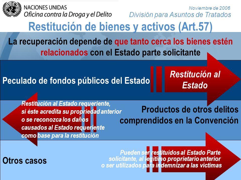 División para Asuntos de Tratados Noviembre de 2006 Restitución de bienes y activos (Art.57) Otros casos Productos de otros delitos comprendidos en la