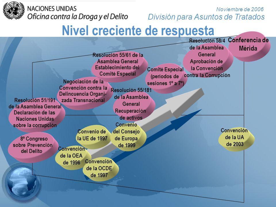 División para Asuntos de Tratados Noviembre de 2006 Nivel creciente de respuesta Resolución 51/191 de la Asamblea General Declaración de las Naciones