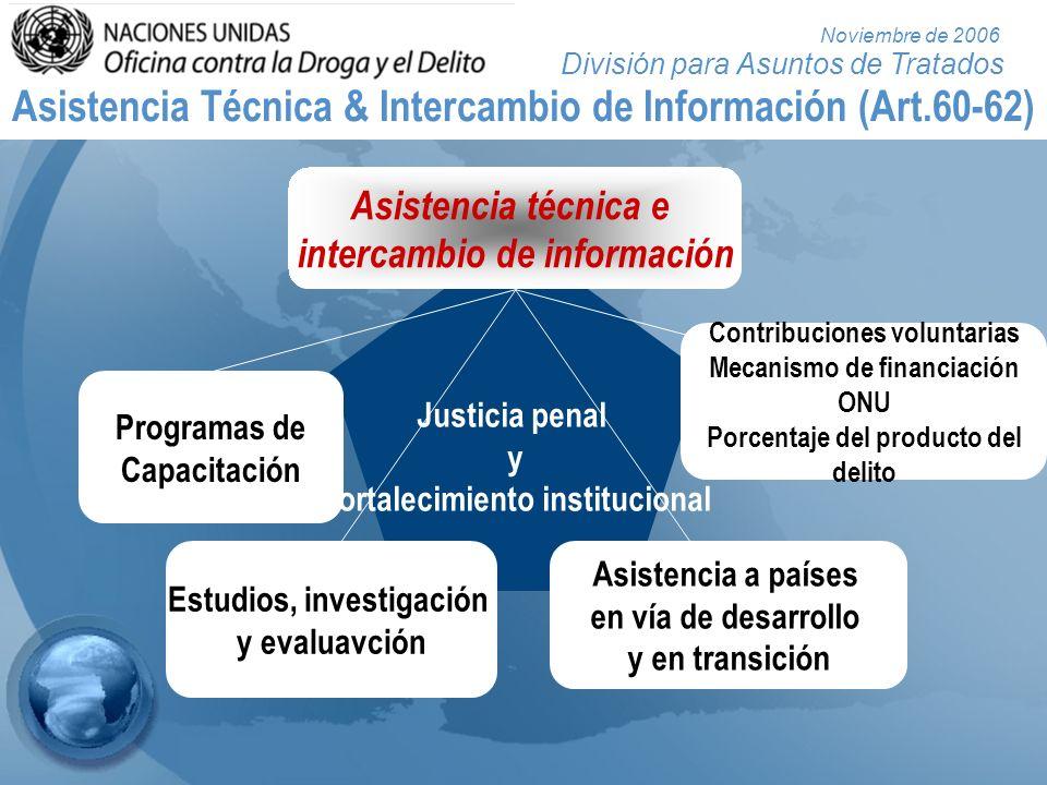 División para Asuntos de Tratados Noviembre de 2006 Asistencia Técnica & Intercambio de Información (Art.60-62) Justicia penal y Fortalecimiento insti
