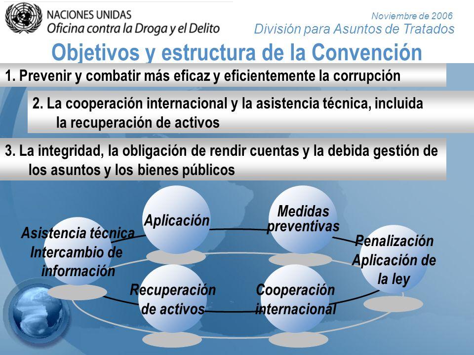 División para Asuntos de Tratados Noviembre de 2006 Objetivos y estructura de la Convención Medidas preventivas Asistencia técnica Intercambio de info