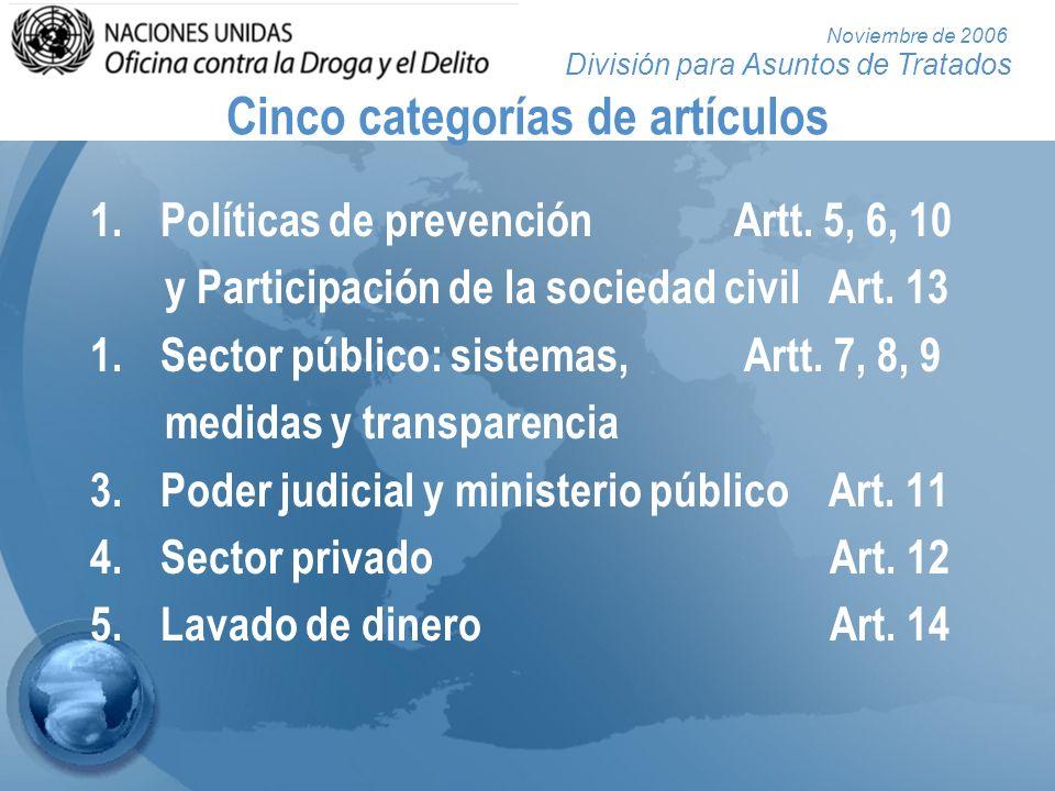 División para Asuntos de Tratados Noviembre de 2006 Cinco categorías de artículos 1.Políticas de prevención Artt. 5, 6, 10 y Participación de la socie