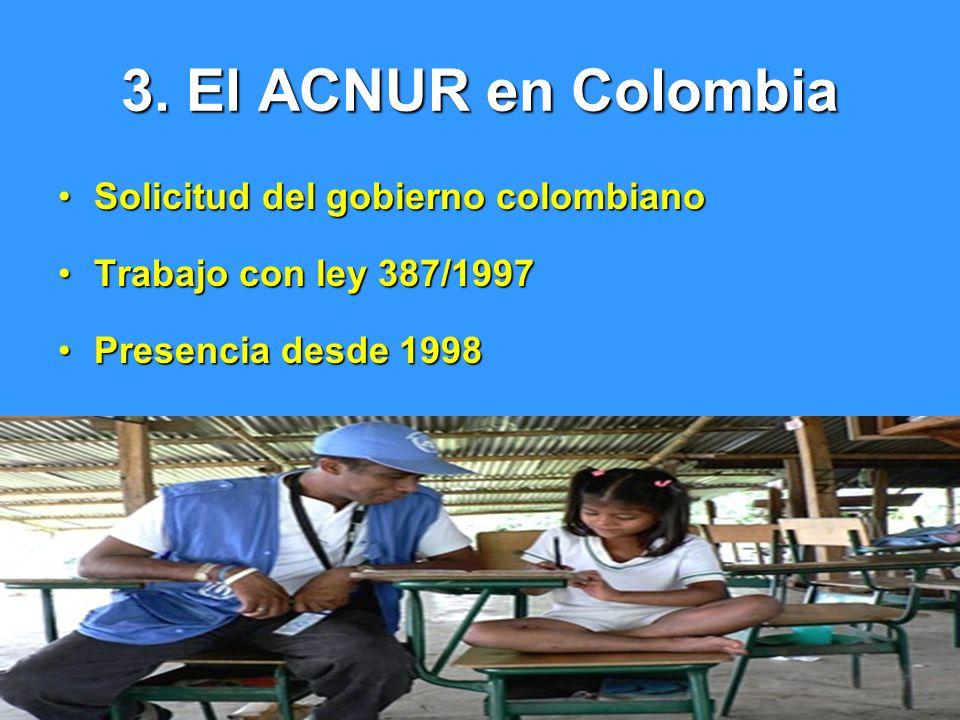 3. El ACNUR en Colombia Solicitud del gobierno colombianoSolicitud del gobierno colombiano Trabajo con ley 387/1997Trabajo con ley 387/1997 Presencia