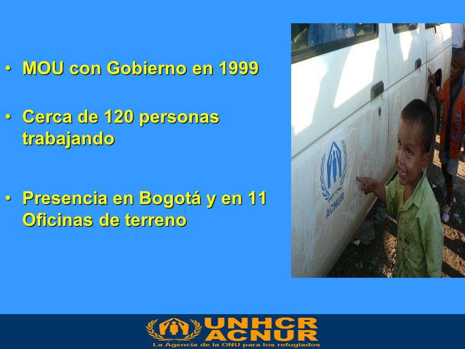 MOU con Gobierno en 1999MOU con Gobierno en 1999 Cerca de 120 personas trabajandoCerca de 120 personas trabajando Presencia en Bogotá y en 11 Oficinas de terrenoPresencia en Bogotá y en 11 Oficinas de terreno