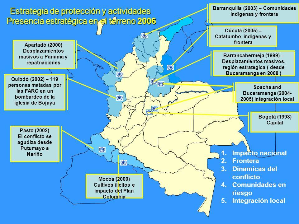 Quibdó (2002) – 119 personas matadas por las FARC en un bombardeo de la iglesia de Bojaya Mocoa (2000) Cultivos ilicitos e impacto del Plan Colombia Pasto (2002) El conflicto se agudiza desde Putumayo a Nariño 1.Impacto nacional 2.Frontera 3.Dinamicas del conflicto 4.Comunidades en riesgo 5.Integración local Apartadó (2000) Desplazamientos masivos a Panama y repatriaciones Bogotá (1998) Capital Barrancabermeja (1999) – Desplazamientos masivos, región estrategica ( desde Bucaramanga en 2008 ) Barranquilla (2003) – Comunidades indigenas y frontera Soacha and Bucaramanga (2004- 2005) Integración local Cúcuta (2005) – Catatumbo, indigenas y frontera Estrategia de protección y actividades Presencia estratégica en el terreno 2006