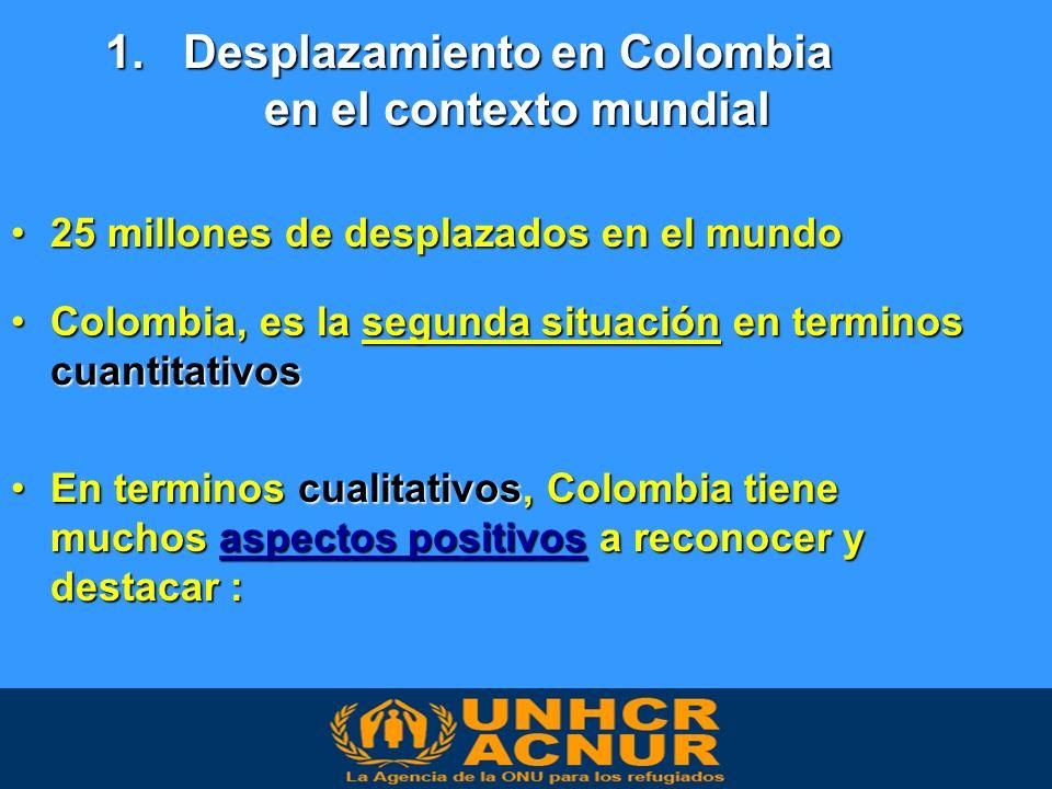 1. Desplazamiento en Colombia en el contexto mundial 25 millones de desplazados en el mundo25 millones de desplazados en el mundo Colombia, es la segu