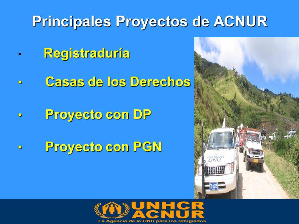 Principales Proyectos de ACNUR Registraduría Casas de los Derechos Casas de los Derechos Proyecto con DP Proyecto con DP Proyecto con PGN Proyecto con PGN