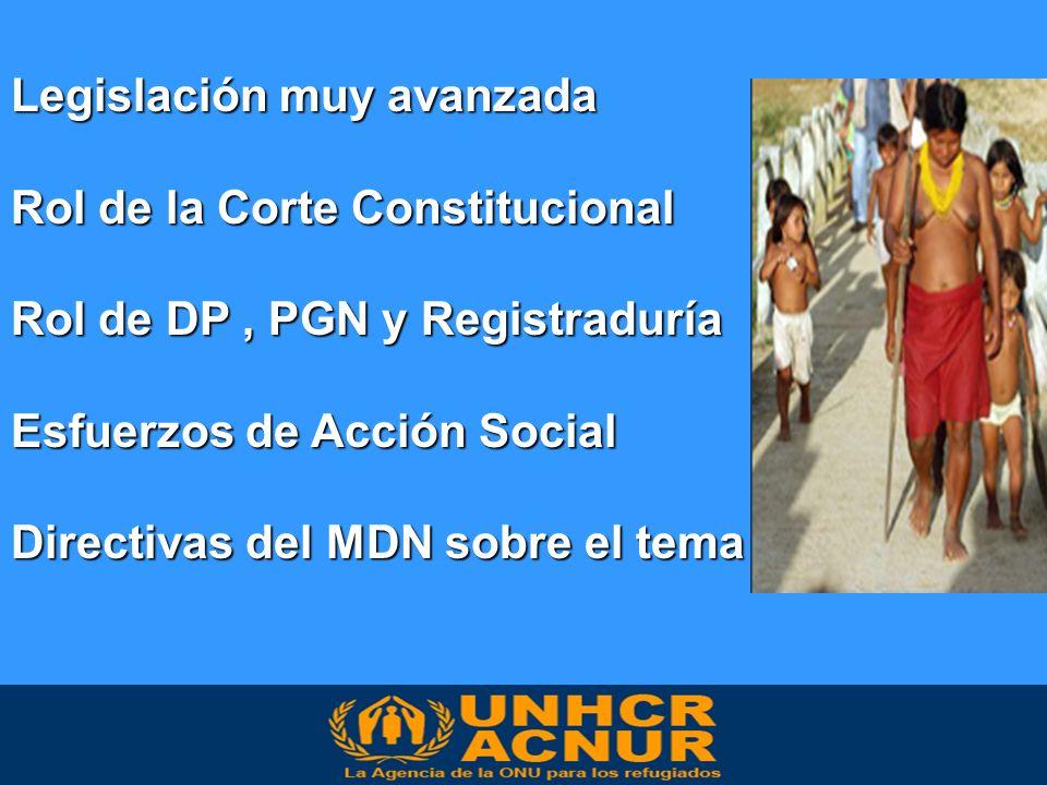 Legislación muy avanzada Rol de la Corte Constitucional Rol de DP, PGN y Registraduría Esfuerzos de Acción Social Directivas del MDN sobre el tema