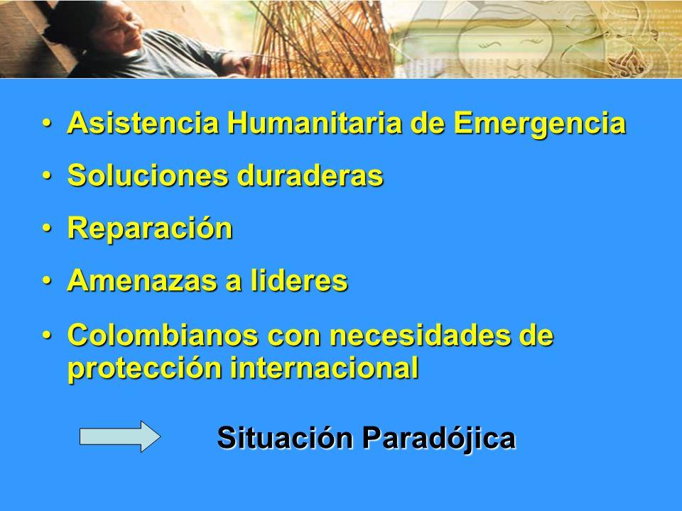 Asistencia Humanitaria de EmergenciaAsistencia Humanitaria de Emergencia Soluciones duraderasSoluciones duraderas ReparaciónReparación Amenazas a lideresAmenazas a lideres Colombianos con necesidades de protección internacionalColombianos con necesidades de protección internacional Situación Paradójica