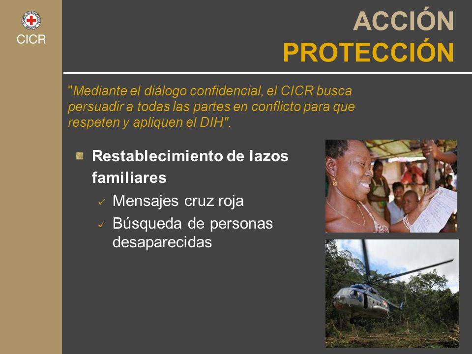 Restablecimiento de lazos familiares Mensajes cruz roja Búsqueda de personas desaparecidas ACCIÓN PROTECCIÓN
